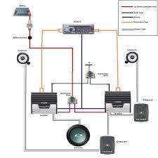 wiring diagram subwoofer to amplifier ireleast readingrat net subwoofer wiring diagram crutchfield wiring diagram subwoofer to amplifier ireleast