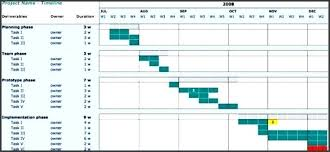 Retirement Savings Spreadsheet Template Calculator Excel Payroll And