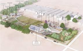 Farm Design Model Urban Tilth Farm Designs