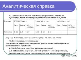 Презентация на тему Аналитическая справка о деятельности учителя  5 Аналитическая