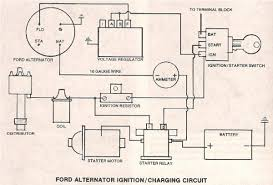 wiring diagram for ford alternator the wiring diagram ford alternator w external regulator the h a m b wiring diagram