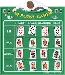 Basic Strategy How Blackjack Works Howstuffworks