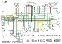 rv wiring diagram schematic images 64894 linkinx com large size of wiring diagrams rv wiring diagram template pictures rv wiring diagram