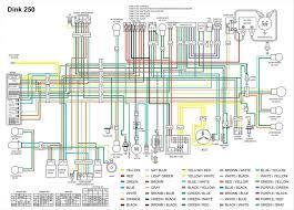 rv wiring diagram monaco with schematic pictures 64890 linkinx com Monaco Rv Wiring Diagram large size of wiring diagrams rv wiring diagram monaco with template pictures rv wiring diagram monaco monaco rv slide out wiring diagram