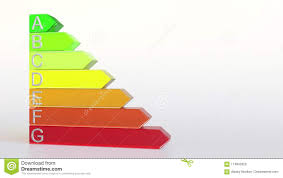 Energy Efficiency Class Ranking Or Rating Conceptual Chart