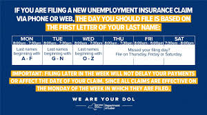 It varies by state, but most states provide access to unemployment benefits for a maximum of 26 weeks. Beware Of The Unemployment Benefit Tax Bite What You Need To Know