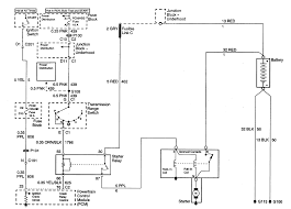 Wiring Diagram For 1995 Chevy Blazer. Chevrolet. Wiring Diagram ...