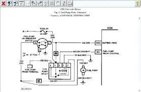 1995 chevy blazer wiring diagram ignition headlight stereo fuel pump 95 blazer fuse diagram 1995 chevy blazer ignition wiring diagram headlight stereo wiring diagram 1995 chevy blazer wiring diagram