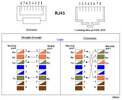 rj11 phone jack wiring diagram on rj11 images free download Phone Connector Wiring Diagram rj45 cable wiring diagram phone jack wiring diagram rj48c jack wiring diagram phone jack wiring diagram
