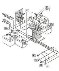 05971f61910ffc64970fbe58d4466fb3 electric golf cart golf carts ezgo golf cart wiring diagram wiring diagram for ez go 36volt,