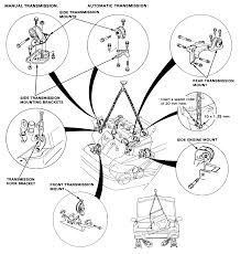 Repair guides engine electrical engine assembly rh 2005 dodge neon engine diagram car engine diagram