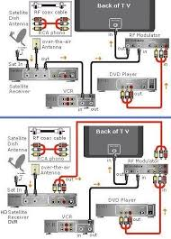 dvd vcr tv satellite rf modulator Dish Network Dvr Wiring Diagram Multi Receiver Head End