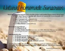 Oil Spf Chart Eo4bl_banner Menuhomepage Essential Oil Recipes
