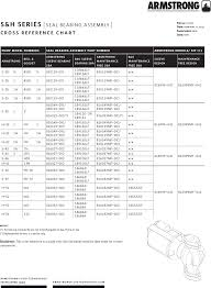 Armstrong Pump Cross Reference Chart 15569 1 Armstrong S H Seal Bearing Assembly Chart User Manual