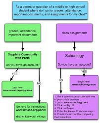 essay questions ??????? introduction to sociology