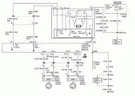 wiring diagram for 1999 chevy tahoe readingrat net 1999 Chevy Tahoe Wiring Diagram wiring diagram for 1999 chevy tahoe wiring diagram for 1999 chevy tahoe