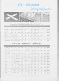 Adc12 Aluminum Alloy Die Casting Specification A383