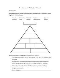 34 best Feudal Europe Lesson Plans Middle School History images on in addition Pyramid Manorialism Middle Ages PowerPoint Posters and Worksheet together with  in addition pyramid for feudal system   Feudalism – Feudal Pyramid and Feudal likewise  together with Pyramid Manorialism Middle Ages PowerPoint Posters and Worksheet as well Japanese Feudalism in the Middle Ages Absolutism  Lesson plan further The Feudal System by LOLEAN   Teaching Resources   Tes in addition The Feudal System by LOLEAN   Teaching Resources   Tes also Feudal System Worksheet by historyhelen   Teaching Resources   Tes besides . on feudalism worksheet high school