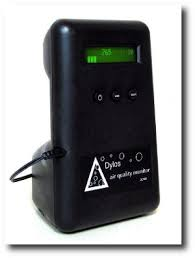 Dylos Dc1100 Pro Air Quality Chart Dylos Dc 1100 Laser Air Quality Monitor Review