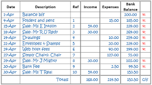 Bank Reconciliation Example Inspiration Bank Reconciliation Statements