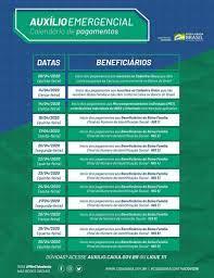Prefeitura detalha calendário de pagamento do auxílio emergencial - Geral -  Rondoniagora.com - As notícias de Rondônia e Região