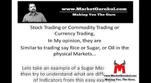 Marketgurukul Chart Lagging Indicator Types Of Indicators 1 Of 2 Trading