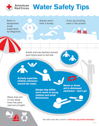 Red Cross Water Safety Water Safety Safety Posters