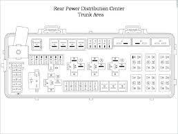 2014 dodge charger fuse box diagram wiring diagrams value 2014 dodge charger fuse diagram wiring diagram load 2014 dodge charger fuse box diagram