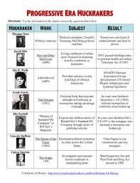 Spec Chart Ap World History Progressive Era Muckrakers Chart And Worksheet History