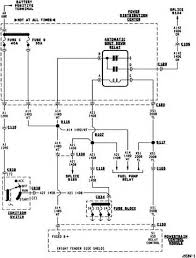 1995 dodge stratus wiring diagram images wiring diagrams power 1995 dodge dakota wiring diagram radio schematics and