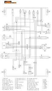 ktm 350 exc f wiring diagram ktm wiring diagrams ktm exc wiring diagram wiring diagram and schematic
