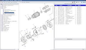 apart catalogs loaders model list