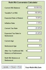 Roth Ira Calculators