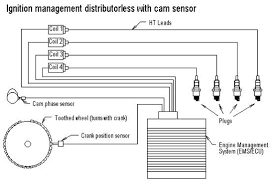 learn engine management basics cam sensor