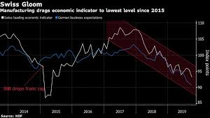 Swiss Economy Feels The Pinch From Manufacturing Slump