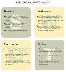 Swot Analysis Table Template Swot Analysis Swot Analysis Examples And How To Do A Swot Analysis