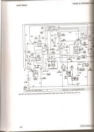 wiring diagram for john deere 455 wiring diagram expert john deere 455 wiring diagram schema wiring diagram i have a deere 455 garden tractor that