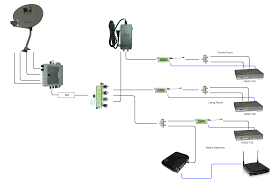 directv swm wiring diagrams wiring diagram schematics directv swm wiring diagram actual install do not connect any cat5