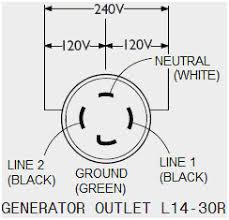 220 3 prong plug diagram wiring diagram libraries lock 3 prong male plug wire diagram wiring diagrams u20223 prong male plug wiring diagram