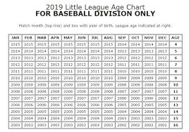 Documents Cya Baseball