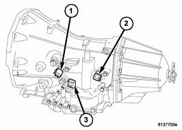 dodge ram fuse box problem dodge wiring diagrams