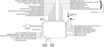 dei remote start wiring diagram auto incredible vvolf me dei remote start wiring diagram auto incredible