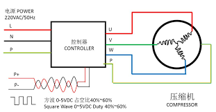 inverter wiring diagram wiring diagram and hernes inverter wiring diagram for home type auto