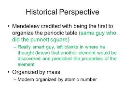 Introduction to the Periodic Table Chapter 3. Objectives 3.1 ...