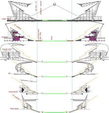 South African World Cup Stadium Construction Detail Sections