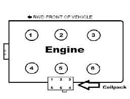 how to install a coil pack on your 2001 2004 v6 mustang note mark the order of each wire in relationship to the coil pack tape and a marker or follow diagram provided below