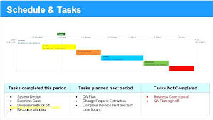 high level project schedule communications plan example of project template presentation chapter