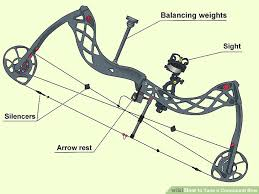 Compound Bow Arrow Weight Chart How To Tune A Compound Bow 13 Steps With Pictures Wikihow