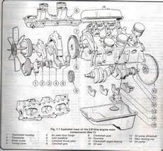 similiar 2006 ford 4 0 engine diagram keywords 2006 ford 4 0 engine diagram