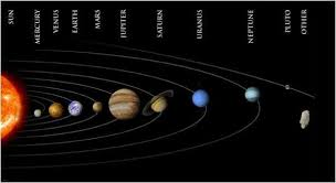 Sun Size Chart Solar System Planet Size Chart Radioham Info